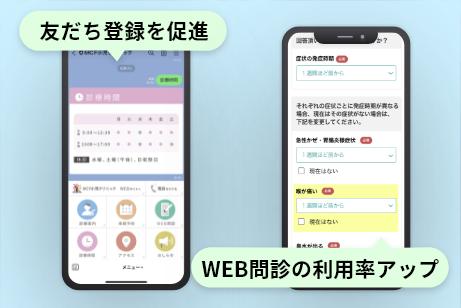 画像:友達登録を促進、WEB問診の利用率アップが見込めます。スマートフォン上でアクセスしている様子を描いています。